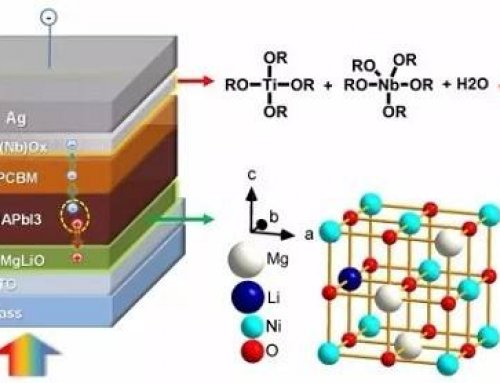 Pure phase two-dimensional layered perovskite solar cells come out